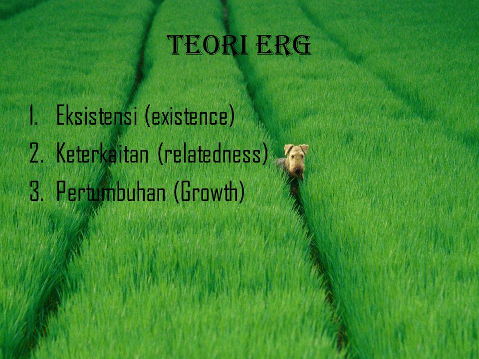 Teori ERG 1.Eksistensi (existence) 2.Keterkaitan (relatedness) 3.Pertumbuhan (Growth)