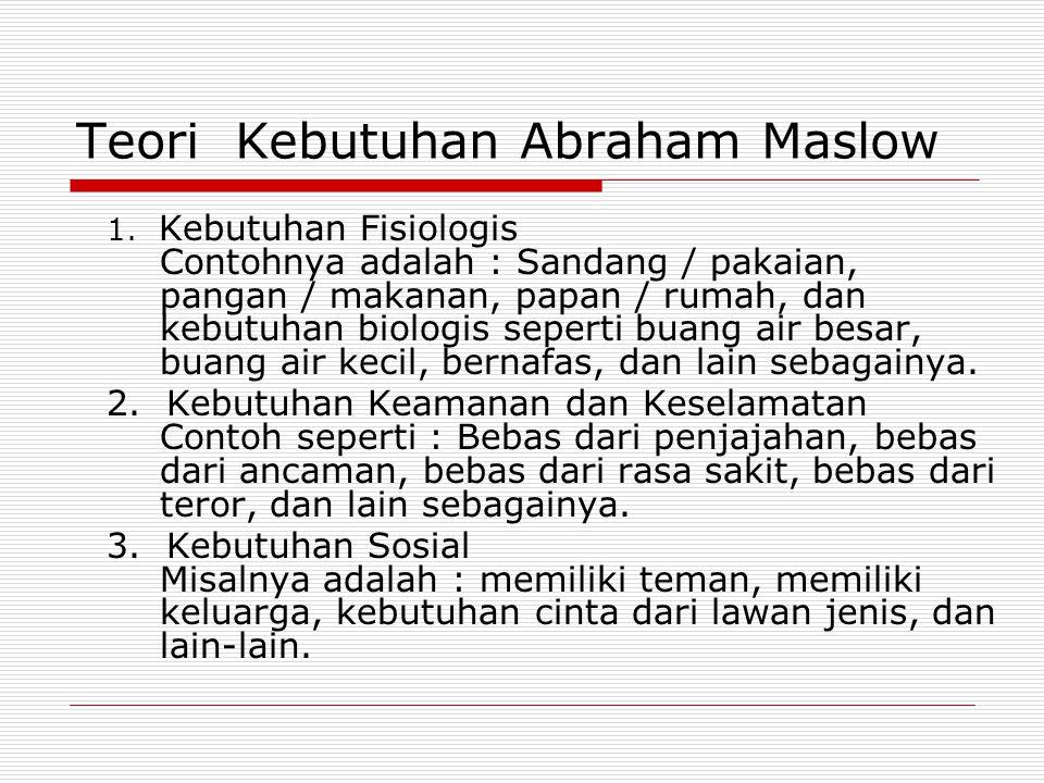 Teori Kebutuhan Abraham Maslow 1. Kebutuhan Fisiologis Contohnya adalah : Sandang / pakaian, pangan / makanan, papan / rumah, dan kebutuhan biologis s