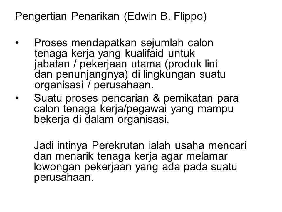 Pengertian Penarikan (Edwin B.