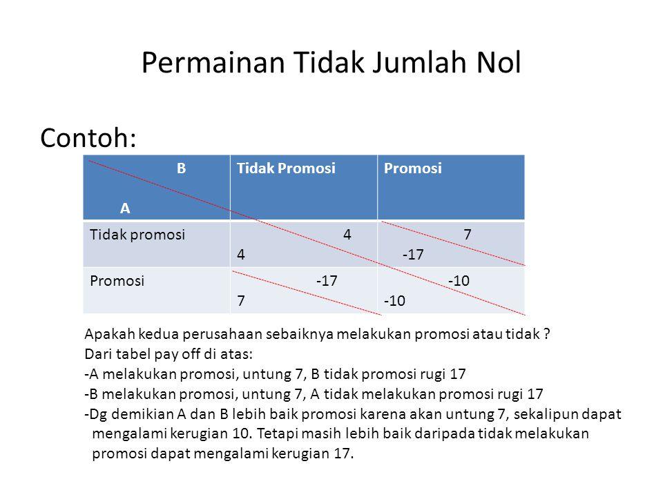 Permainan Tidak Jumlah Nol Contoh: B A Tidak PromosiPromosi Tidak promosi 4 4 7 -17 Promosi -17 7 -10 Apakah kedua perusahaan sebaiknya melakukan prom
