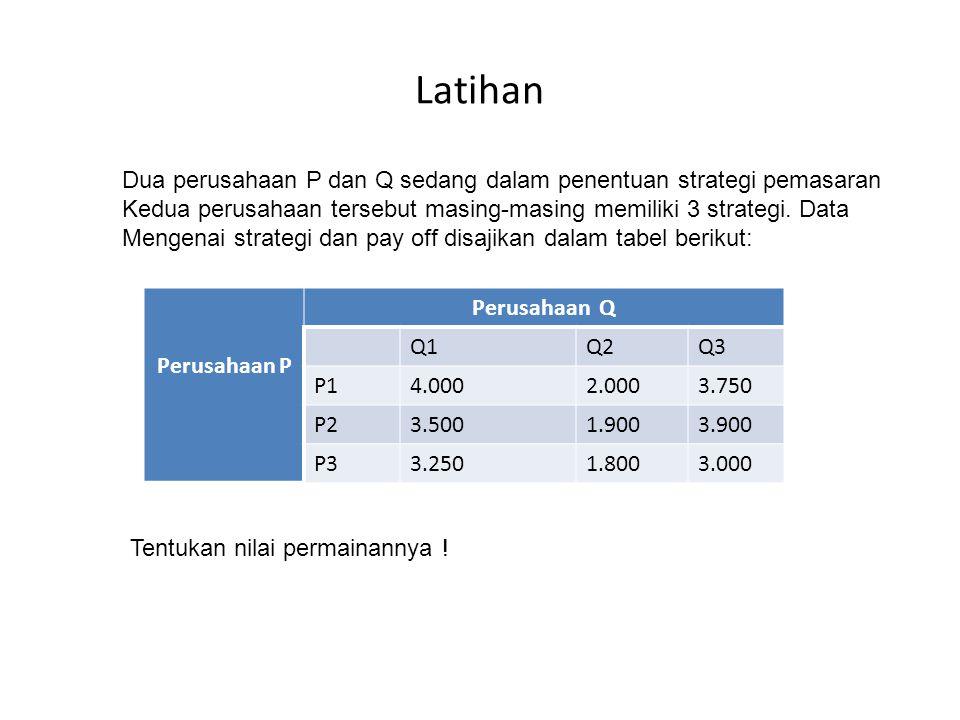 Latihan Perusahaan P Perusahaan Q Q1Q2Q3 P14.0002.0003.750 P23.5001.9003.900 P33.2501.8003.000 Dua perusahaan P dan Q sedang dalam penentuan strategi