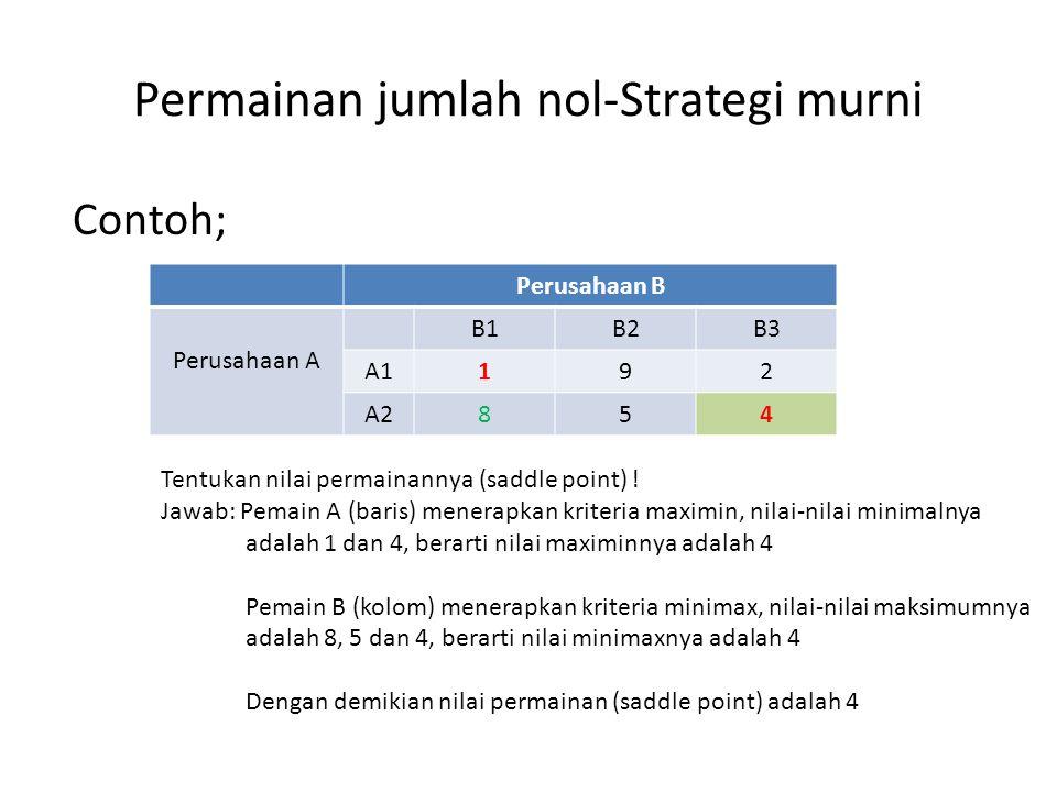 Permainan jumlah nol-Strategi murni Contoh; Perusahaan B Perusahaan A B1B2B3 A1192 A2854 Tentukan nilai permainannya (saddle point) ! Jawab: Pemain A