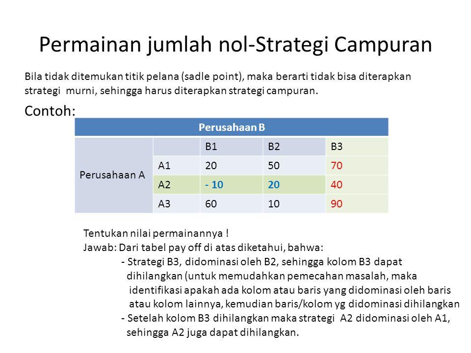 Permainan jumlah nol-Strategi Campuran Bila tidak ditemukan titik pelana (sadle point), maka berarti tidak bisa diterapkan strategi murni, sehingga ha