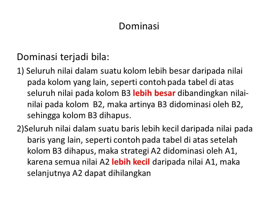 Dominasi Dominasi terjadi bila: 1) Seluruh nilai dalam suatu kolom lebih besar daripada nilai pada kolom yang lain, seperti contoh pada tabel di atas