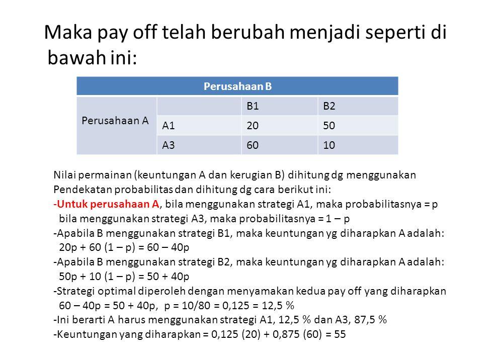 Maka pay off telah berubah menjadi seperti di bawah ini: Perusahaan B Perusahaan A B1B2 A12050 A36010 Nilai permainan (keuntungan A dan kerugian B) di