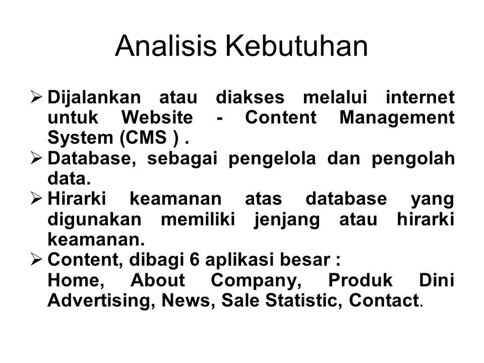 Analisis Kebutuhan  Dijalankan atau diakses melalui internet untuk Website - Content Management System (CMS ).