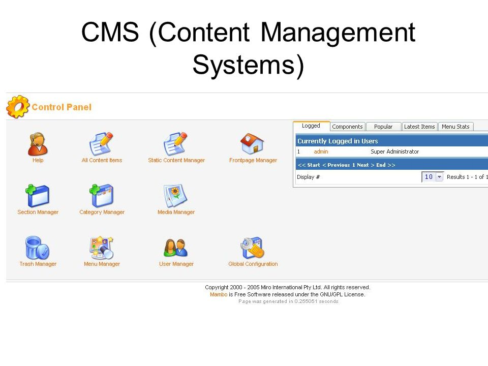 CMS (Content Management Systems)