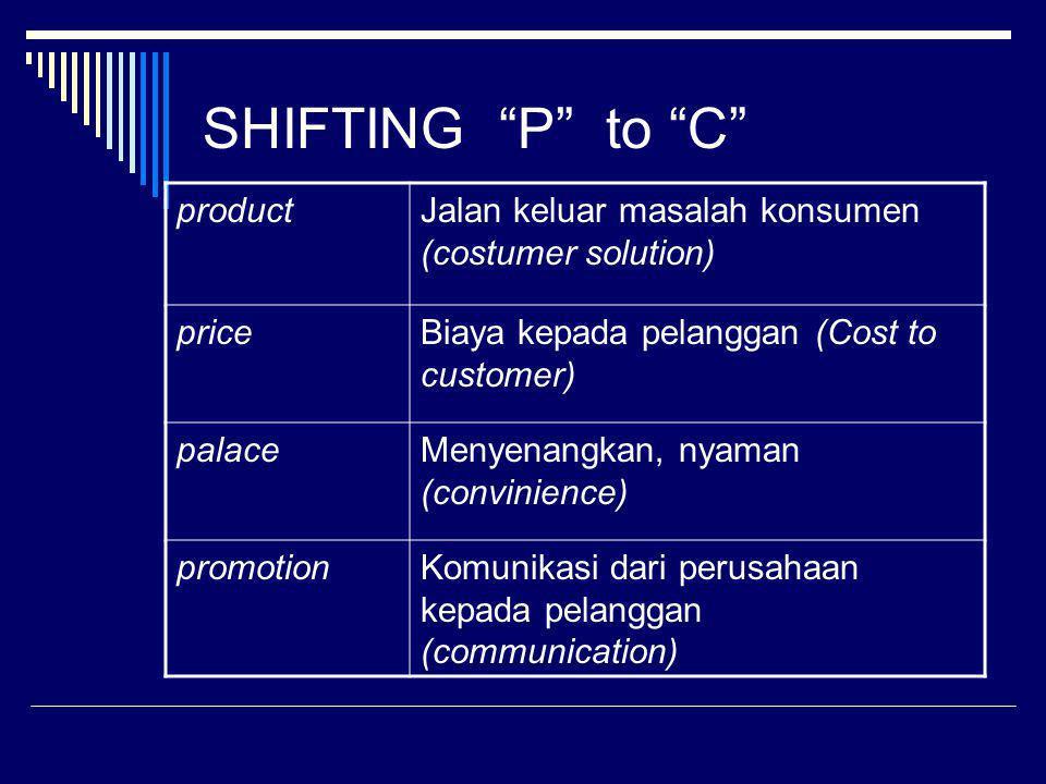 "SHIFTING ""P"" to ""C"" productJalan keluar masalah konsumen (costumer solution) priceBiaya kepada pelanggan (Cost to customer) palaceMenyenangkan, nyaman"
