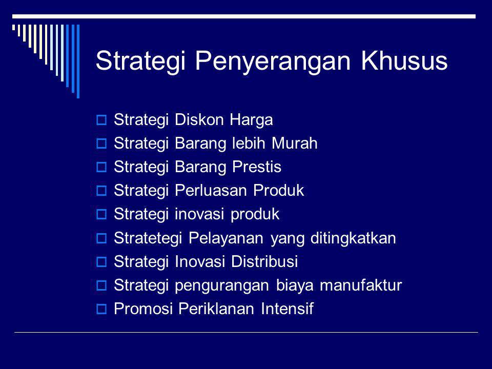 Strategi Penyerangan Khusus  Strategi Diskon Harga  Strategi Barang lebih Murah  Strategi Barang Prestis  Strategi Perluasan Produk  Strategi ino