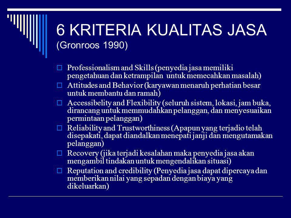 6 KRITERIA KUALITAS JASA (Gronroos 1990)  Professionalism and Skills (penyedia jasa memiliki pengetahuan dan ketrampilan untuk memecahkan masalah) 