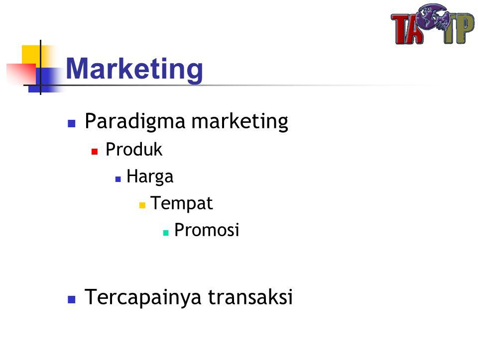 Marketing  Paradigma marketing  Produk  Harga  Tempat  Promosi  Tercapainya transaksi