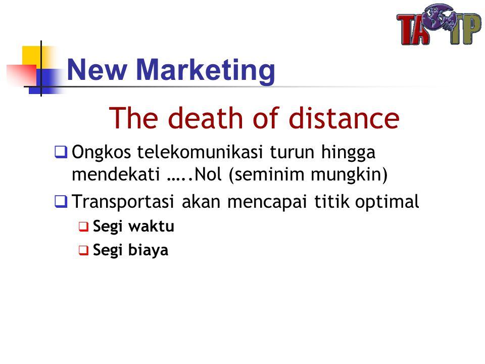 New Marketing The death of distance  Ongkos telekomunikasi turun hingga mendekati …..Nol (seminim mungkin)  Transportasi akan mencapai titik optimal