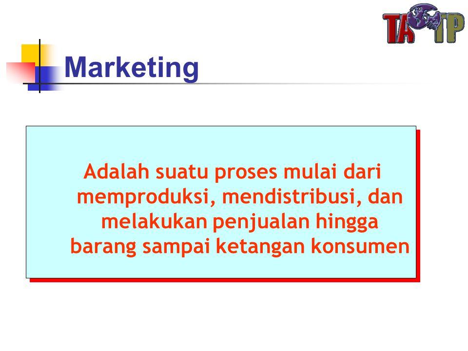 Marketing Adalah suatu proses mulai dari memproduksi, mendistribusi, dan melakukan penjualan hingga barang sampai ketangan konsumen