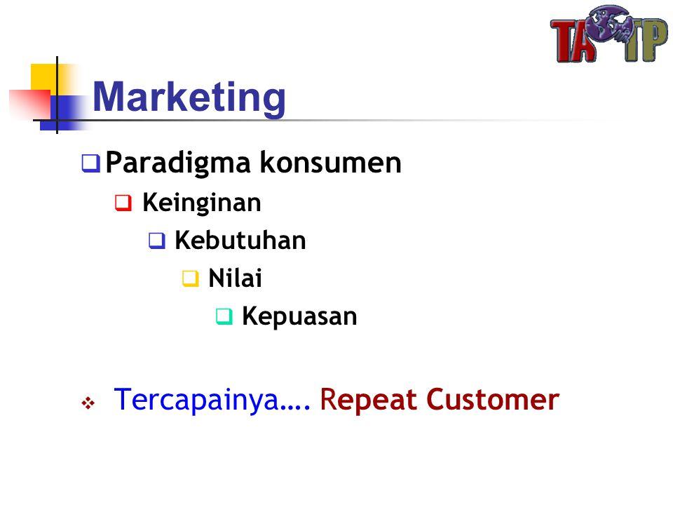 Marketing  Paradigma konsumen  Keinginan  Kebutuhan  Nilai  Kepuasan  Tercapainya…. Repeat Customer