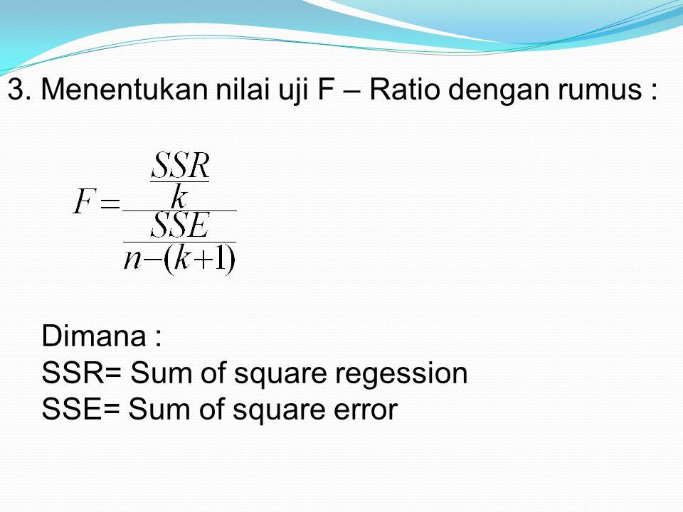 3. Menentukan nilai uji F – Ratio dengan rumus : Dimana : SSR= Sum of square regession SSE= Sum of square error