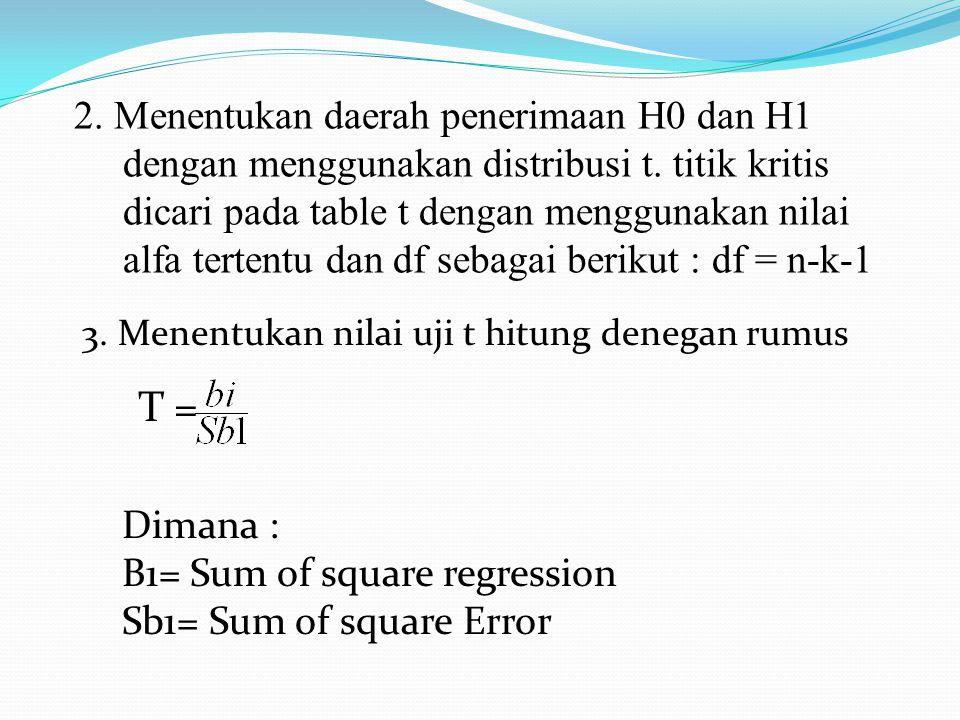 2. Menentukan daerah penerimaan H0 dan H1 dengan menggunakan distribusi t. titik kritis dicari pada table t dengan menggunakan nilai alfa tertentu dan