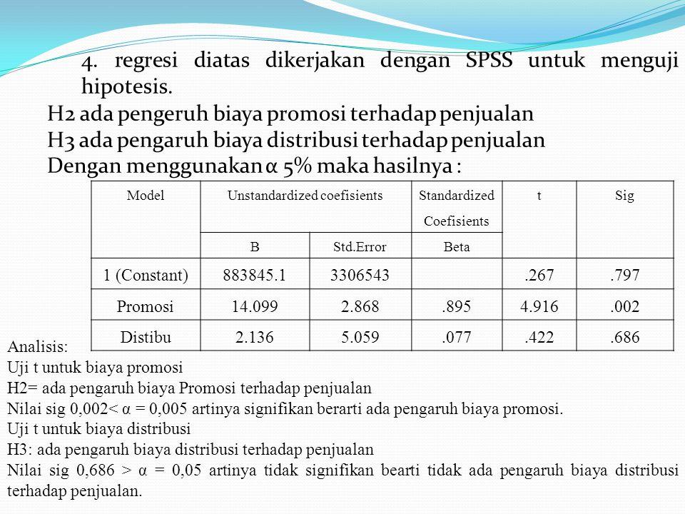 4. regresi diatas dikerjakan dengan SPSS untuk menguji hipotesis. H2 ada pengeruh biaya promosi terhadap penjualan H3 ada pengaruh biaya distribusi te
