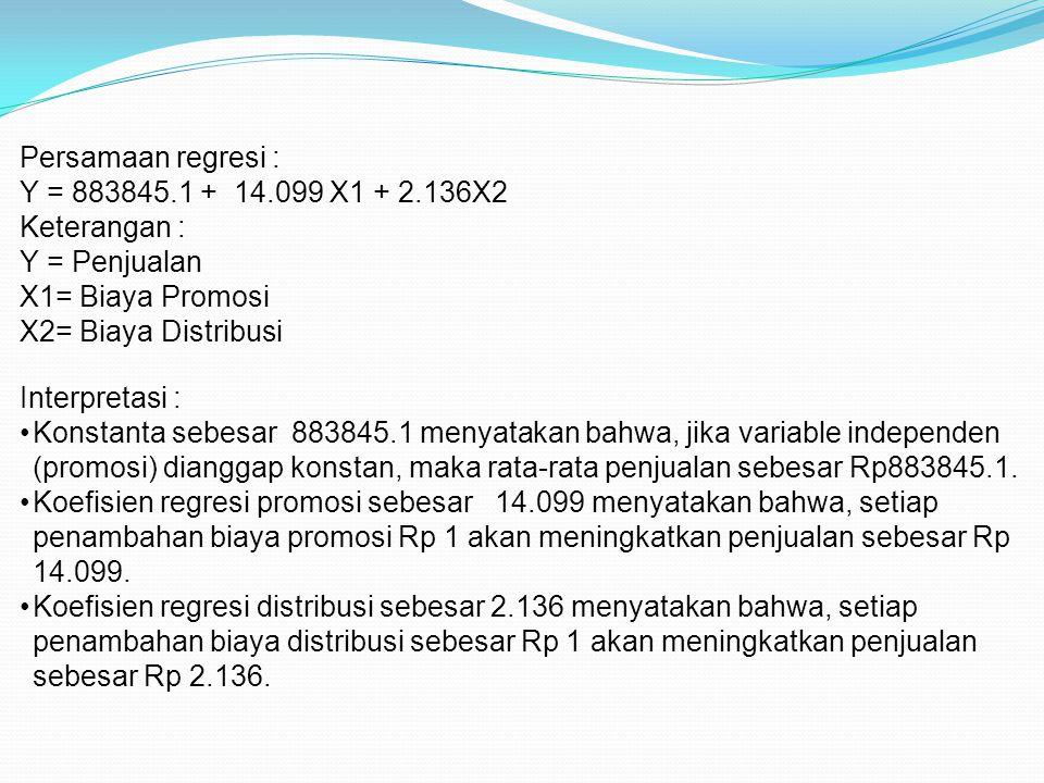 Persamaan regresi : Y = 883845.1 + 14.099 X1 + 2.136X2 Keterangan : Y = Penjualan X1= Biaya Promosi X2= Biaya Distribusi Interpretasi : •Konstanta seb