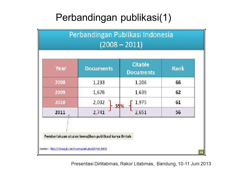 Perbandingan publikasi(1) Presentasi Dirlitabmas, Rakor Litabmas, Bandung, 10-11 Juni 2013