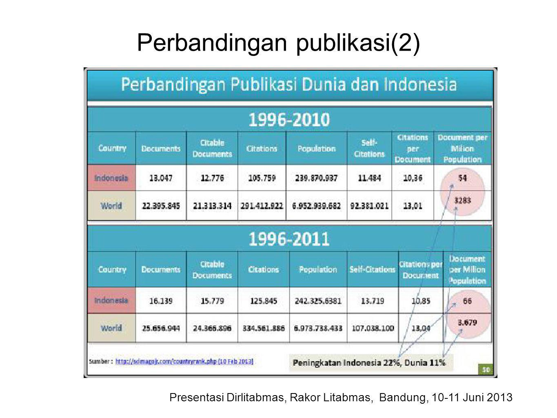 Perbandingan publikasi(2) Presentasi Dirlitabmas, Rakor Litabmas, Bandung, 10-11 Juni 2013