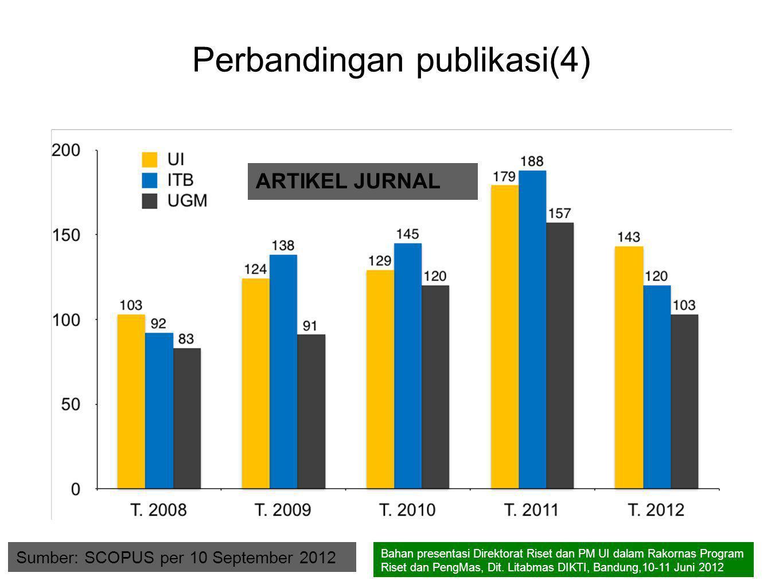Page 12 ARTIKEL JURNAL Sumber: SCOPUS per 10 September 2012 Perbandingan publikasi(4) Bahan presentasi Direktorat Riset dan PM UI dalam Rakornas Progr