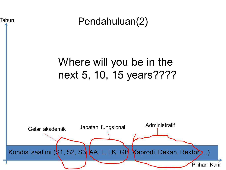 Pendahuluan(2) Tahun Pilihan Karir Kondisi saat ini (S1, S2, S3, AA, L, LK, GB, Kaprodi, Dekan, Rektor,...) Where will you be in the next 5, 10, 15 ye