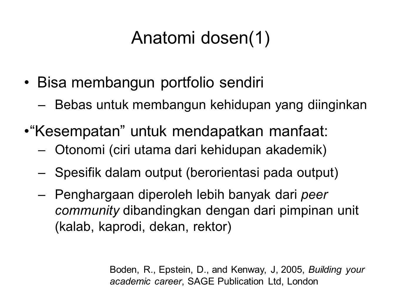 Anatomi dosen(1) •Bisa membangun portfolio sendiri Boden, R., Epstein, D., and Kenway, J, 2005, Building your academic career, SAGE Publication Ltd, L