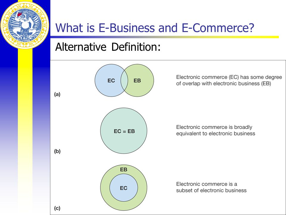 What is E-Business and E-Commerce? Alternative Definition: