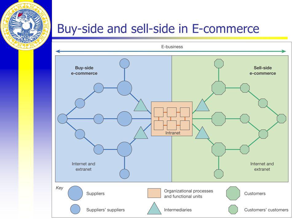 Website Building  Web statis atau dinamis  Web dinamis dengan CMS : Joomla + VirtueMart, wordpress, prestashop, dll.