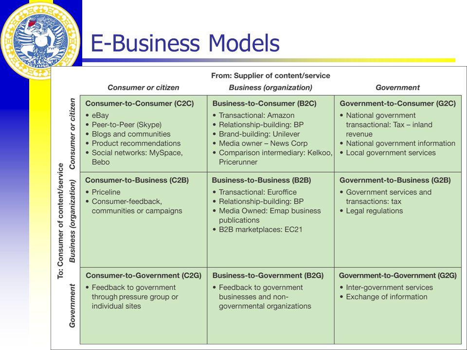 E-Marketing Plan  Situation analysis  Objectives-pelayanan pelanggan  Strategy-  promosi off-online  Berada di pasar online & off  Tactic