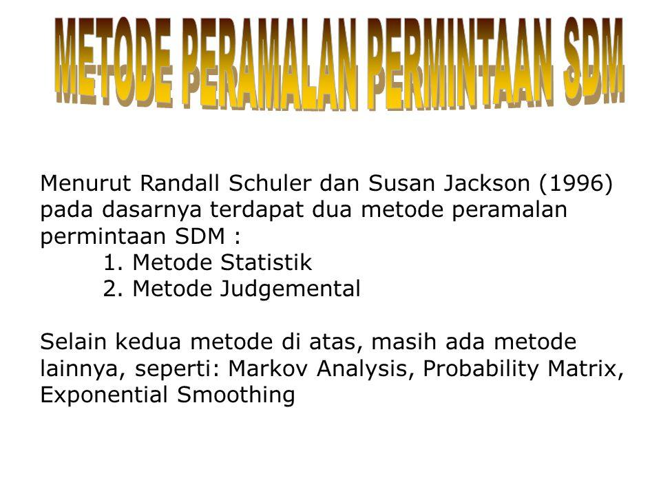 TEKNIK PERAMALAN PERMINTAAN SDM •Teknik Peramalan Jangka Pendek 1. Anggaran 2. Analisis Beban Kerja •Teknik Peramalan Jangka Panjang 1. Analisis Stati