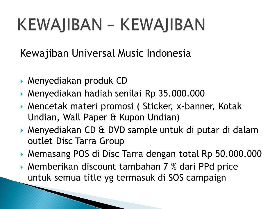 Kewajiban Universal Music Indonesia  Menyediakan produk CD  Menyediakan hadiah senilai Rp 35.000.000  Mencetak materi promosi ( Sticker, x-banner,