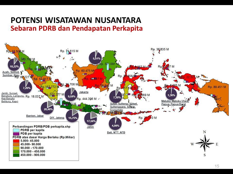 15 POTENSI WISATAWAN NUSANTARA Sebaran PDRB dan Pendapatan Perkapita 10,22% 7,30% 5,51% Aceh, Sumut, Sumbar, Riau Jambi, Sumsel, Bengkulu, Lampung, Ke