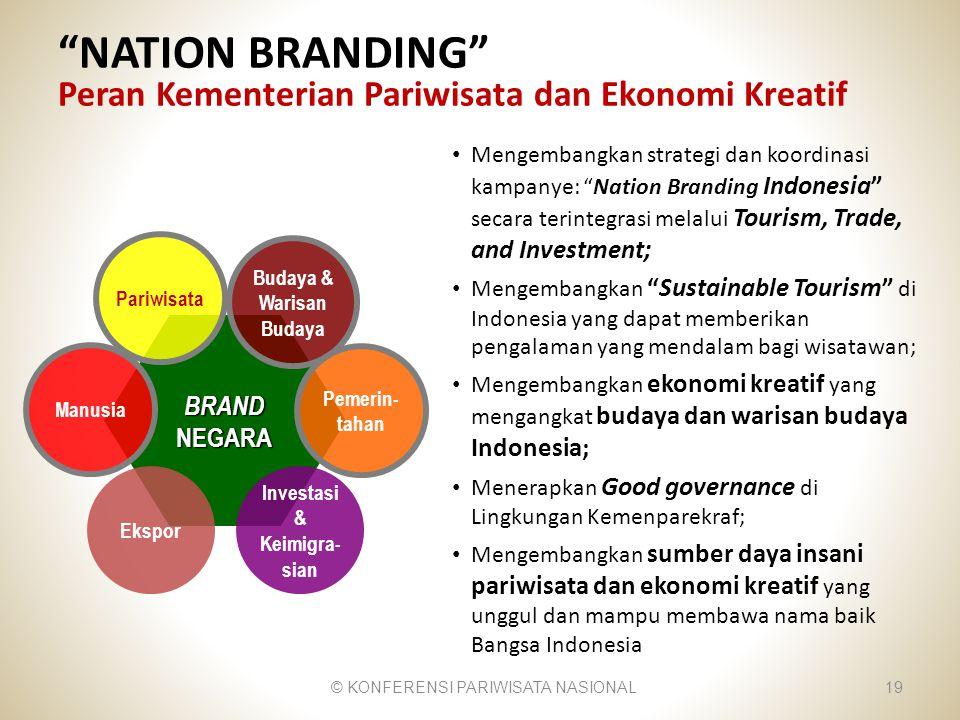 """""""NATION BRANDING"""" Peran Kementerian Pariwisata dan Ekonomi Kreatif © KONFERENSI PARIWISATA NASIONAL19 • Mengembangkan strategi dan koordinasi kampanye"""