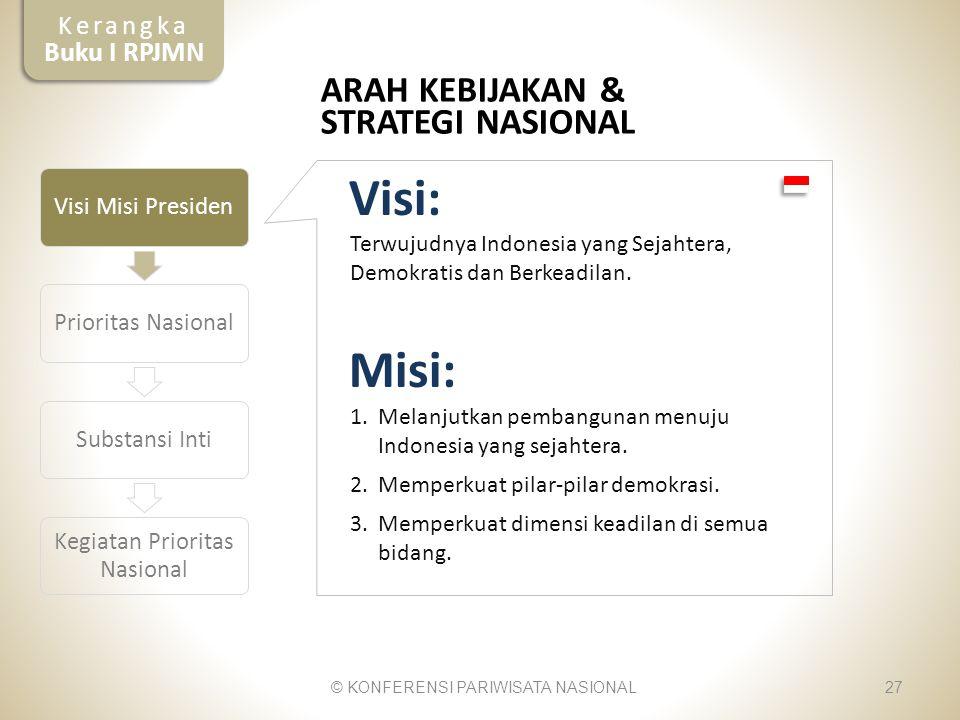 Visi: Terwujudnya Indonesia yang Sejahtera, Demokratis dan Berkeadilan. Misi: 1.Melanjutkan pembangunan menuju Indonesia yang sejahtera. 2.Memperkuat