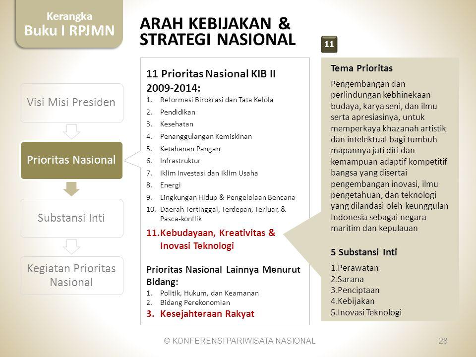 Kerangka Buku I RPJMN 11 Prioritas Nasional KIB II 2009-2014: 1. Reformasi Birokrasi dan Tata Kelola 2. Pendidikan 3. Kesehatan 4. Penanggulangan Kemi