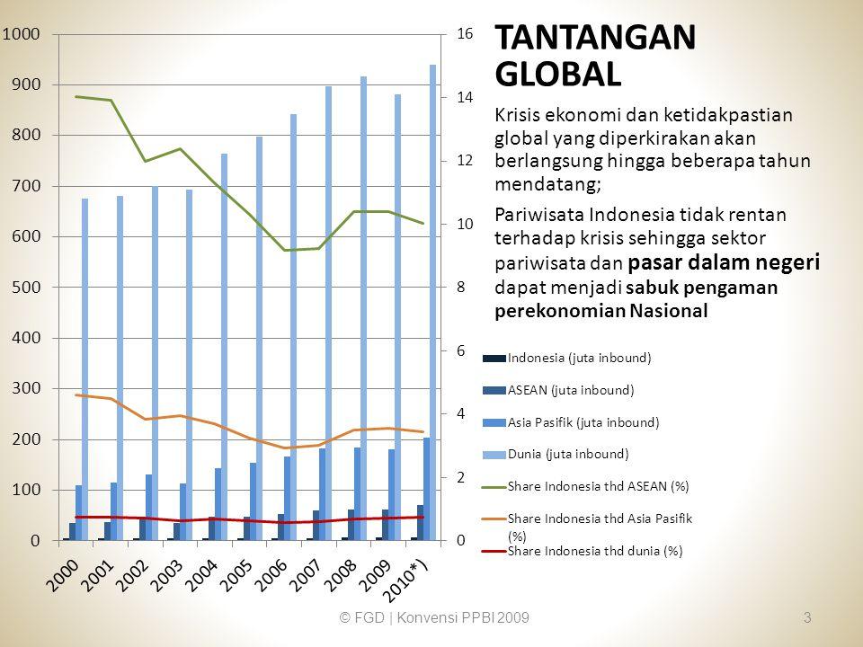 TANTANGAN GLOBAL Krisis ekonomi dan ketidakpastian global yang diperkirakan akan berlangsung hingga beberapa tahun mendatang; Pariwisata Indonesia tid