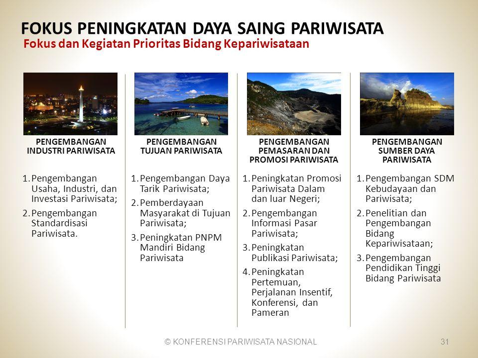 FOKUS PENINGKATAN DAYA SAING PARIWISATA Fokus dan Kegiatan Prioritas Bidang Kepariwisataan 1.Pengembangan Usaha, Industri, dan Investasi Pariwisata; 2