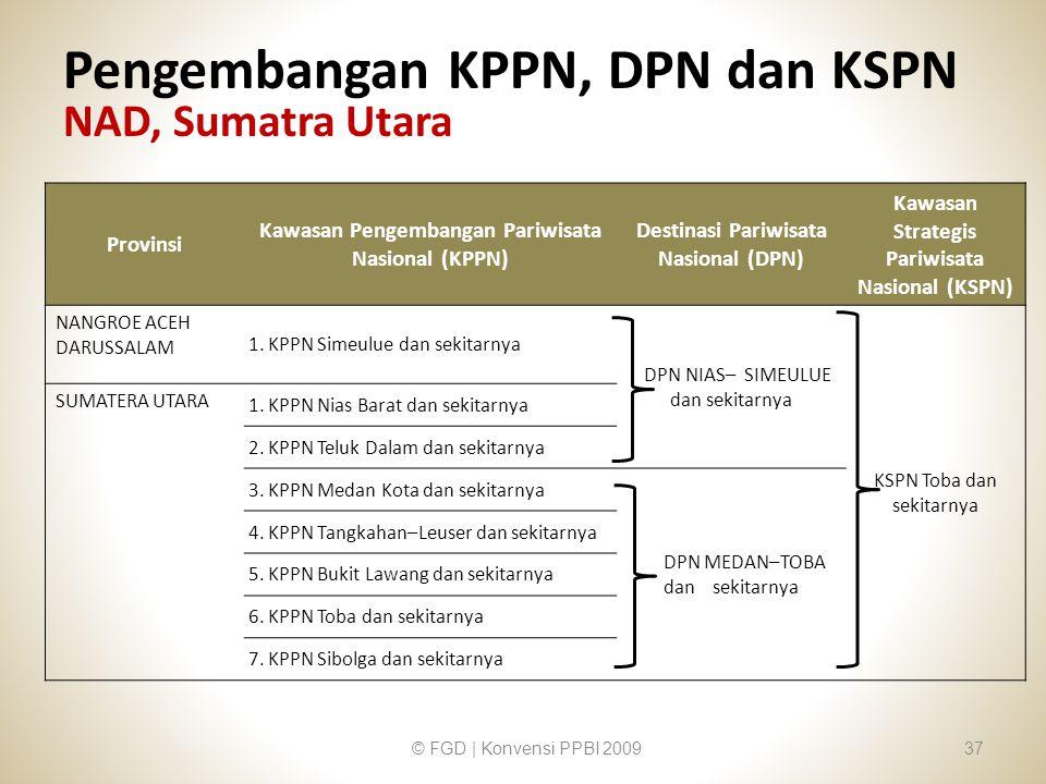 Pengembangan KPPN, DPN dan KSPN NAD, Sumatra Utara © FGD | Konvensi PPBI 200937 Provinsi Kawasan Pengembangan Pariwisata Nasional (KPPN) Destinasi Par