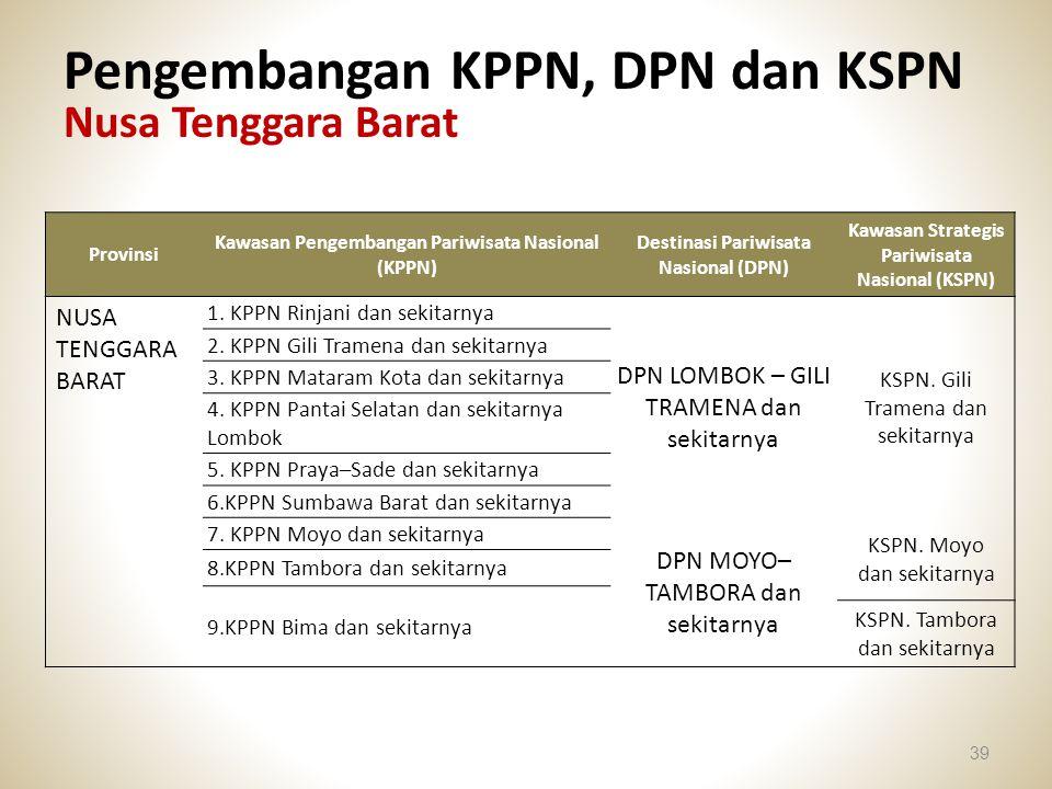 Pengembangan KPPN, DPN dan KSPN Nusa Tenggara Barat 39 Provinsi Kawasan Pengembangan Pariwisata Nasional (KPPN) Destinasi Pariwisata Nasional (DPN) Ka