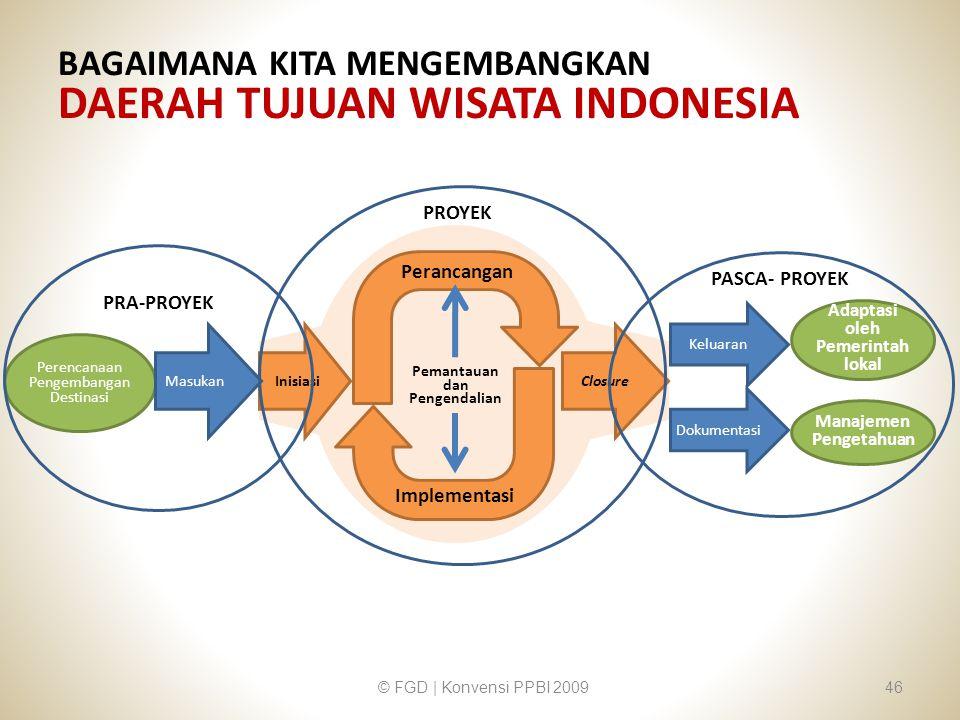 BAGAIMANA KITA MENGEMBANGKAN DAERAH TUJUAN WISATA INDONESIA © FGD | Konvensi PPBI 200946 Inisiasi Perencanaan Pengembangan Destinasi Keluaran Pemantau