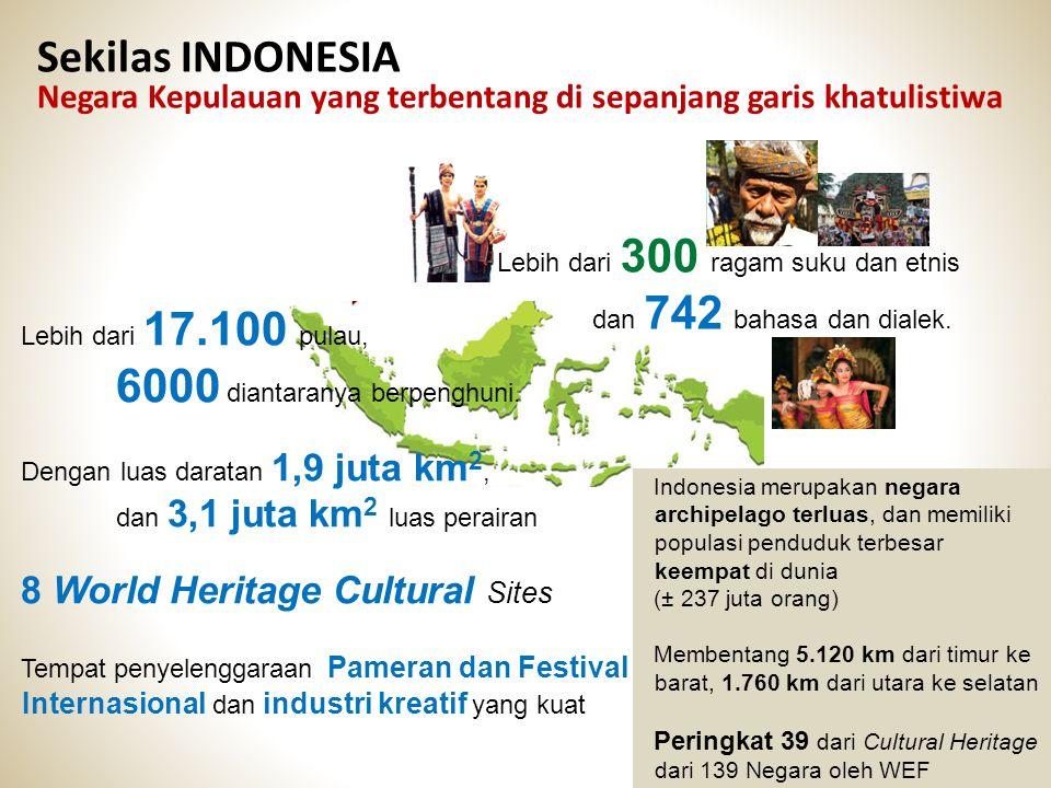 Sekilas INDONESIA Negara Kepulauan yang terbentang di sepanjang garis khatulistiwa Lebih dari 300 ragam suku dan etnis dan 742 bahasa dan dialek. Lebi