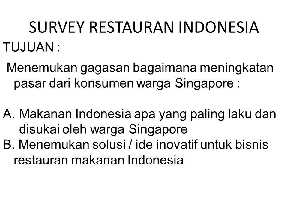 SURVEY RESTAURAN INDONESIA TUJUAN : Menemukan gagasan bagaimana meningkatan pasar dari konsumen warga Singapore : A.Makanan Indonesia apa yang paling