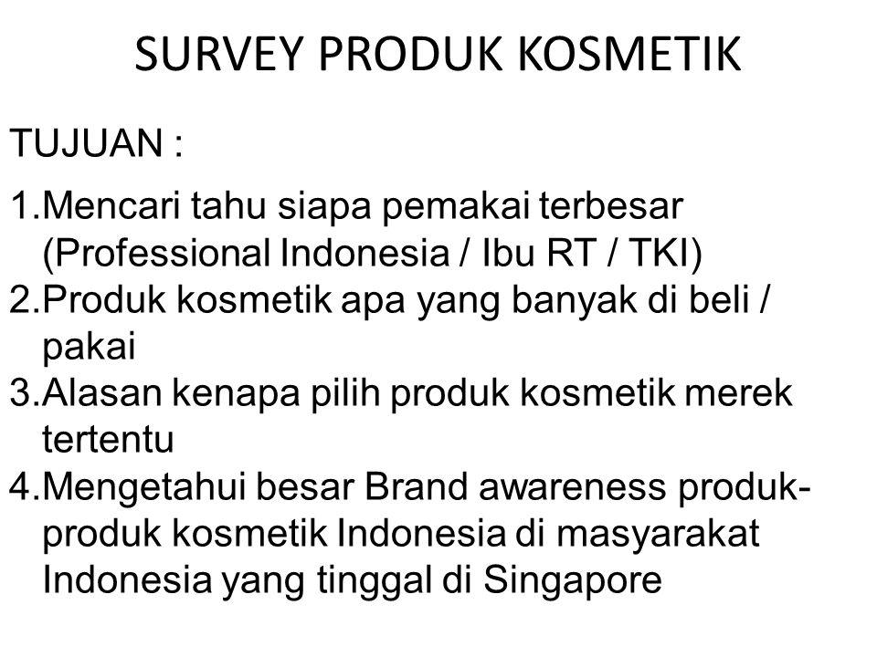 SURVEY PRODUK KOSMETIK TUJUAN : 1.Mencari tahu siapa pemakai terbesar (Professional Indonesia / Ibu RT / TKI) 2.Produk kosmetik apa yang banyak di bel