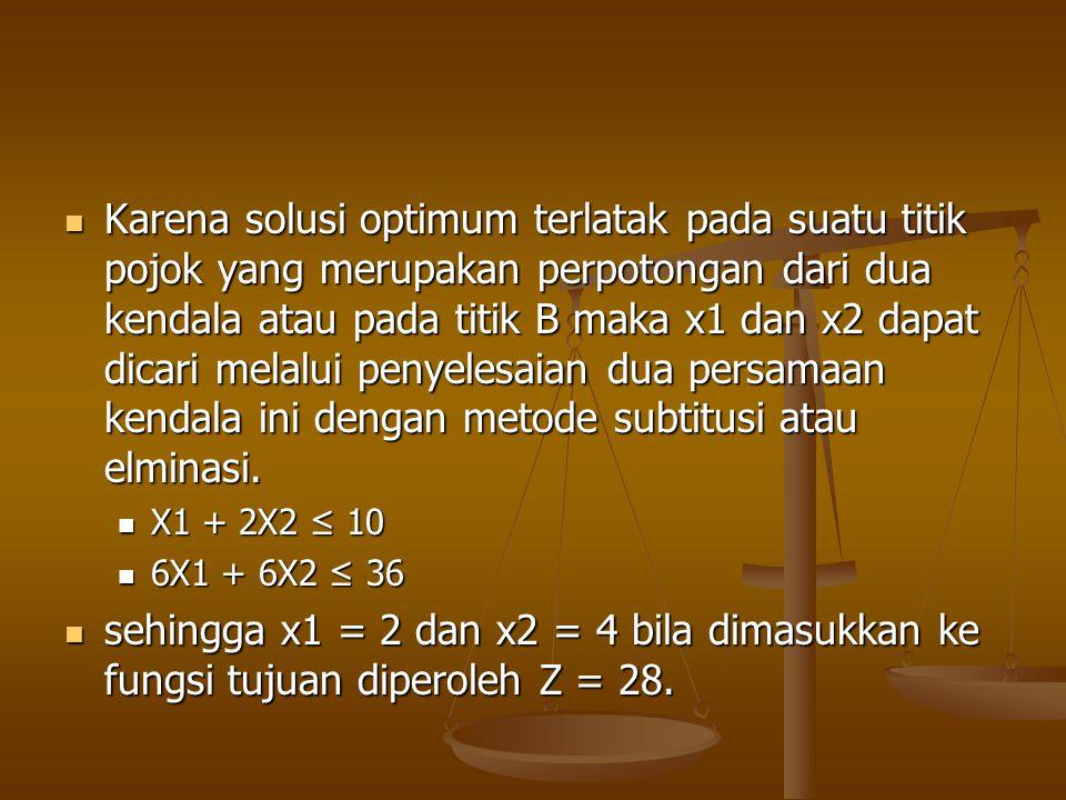  Karena solusi optimum terlatak pada suatu titik pojok yang merupakan perpotongan dari dua kendala atau pada titik B maka x1 dan x2 dapat dicari mela