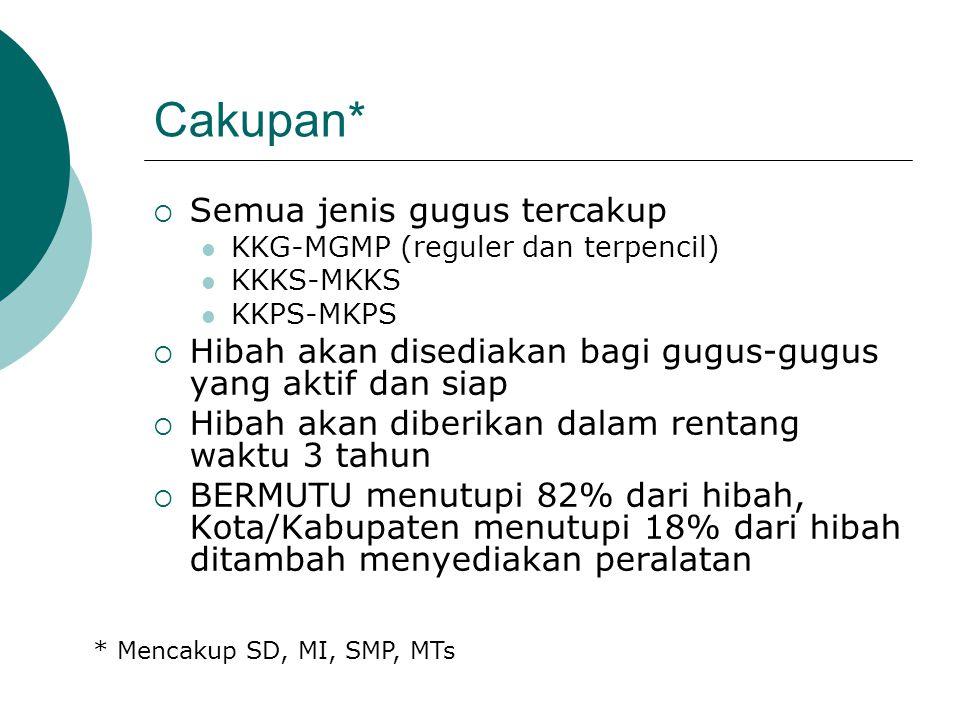 Cakupan*  Semua jenis gugus tercakup  KKG-MGMP (reguler dan terpencil)  KKKS-MKKS  KKPS-MKPS  Hibah akan disediakan bagi gugus-gugus yang aktif d