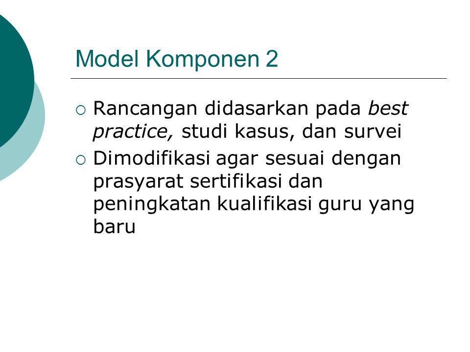 Model Komponen 2  Rancangan didasarkan pada best practice, studi kasus, dan survei  Dimodifikasi agar sesuai dengan prasyarat sertifikasi dan pening