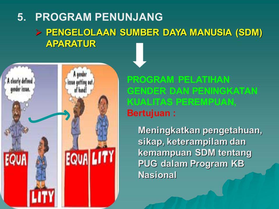 5. PROGRAM PENUNJANG  PENGELOLAAN SUMBER DAYA MANUSIA (SDM) APARATUR PROGRAM PELATIHAN GENDER DAN PENINGKATAN KUALITAS PEREMPUAN, Bertujuan : Meningk