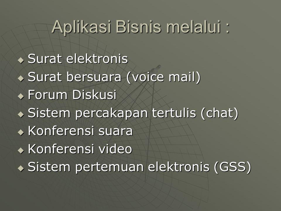Aplikasi Bisnis melalui :  Surat elektronis  Surat bersuara (voice mail)  Forum Diskusi  Sistem percakapan tertulis (chat)  Konferensi suara  Konferensi video  Sistem pertemuan elektronis (GSS)