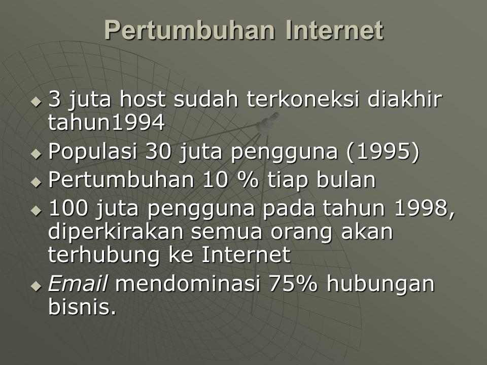 Pertumbuhan Internet  3 juta host sudah terkoneksi diakhir tahun1994  Populasi 30 juta pengguna (1995)  Pertumbuhan 10 % tiap bulan  100 juta pengguna pada tahun 1998, diperkirakan semua orang akan terhubung ke Internet  Email mendominasi 75% hubungan bisnis.